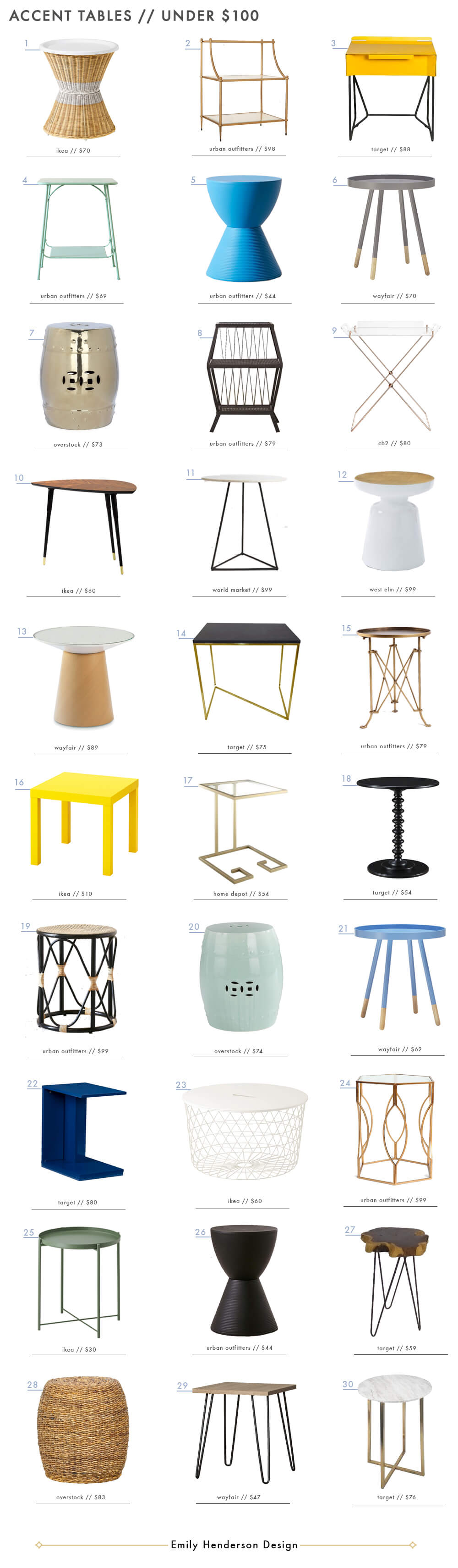 accent tables under emily henderson side small brass table apothecary cabinet target pottery barn floor lighting harvest round wood and metal end kmart kids nautical hanging
