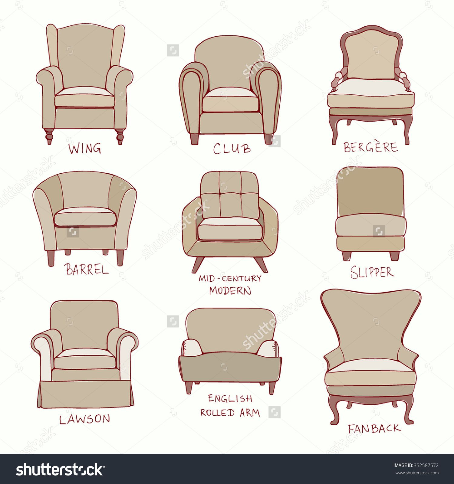 armchair styles table and chairs armchairs edwardian antique throne chair howard sofa cell phone holder designer swivel eames sessel dining comfy accent toddler booster seat for