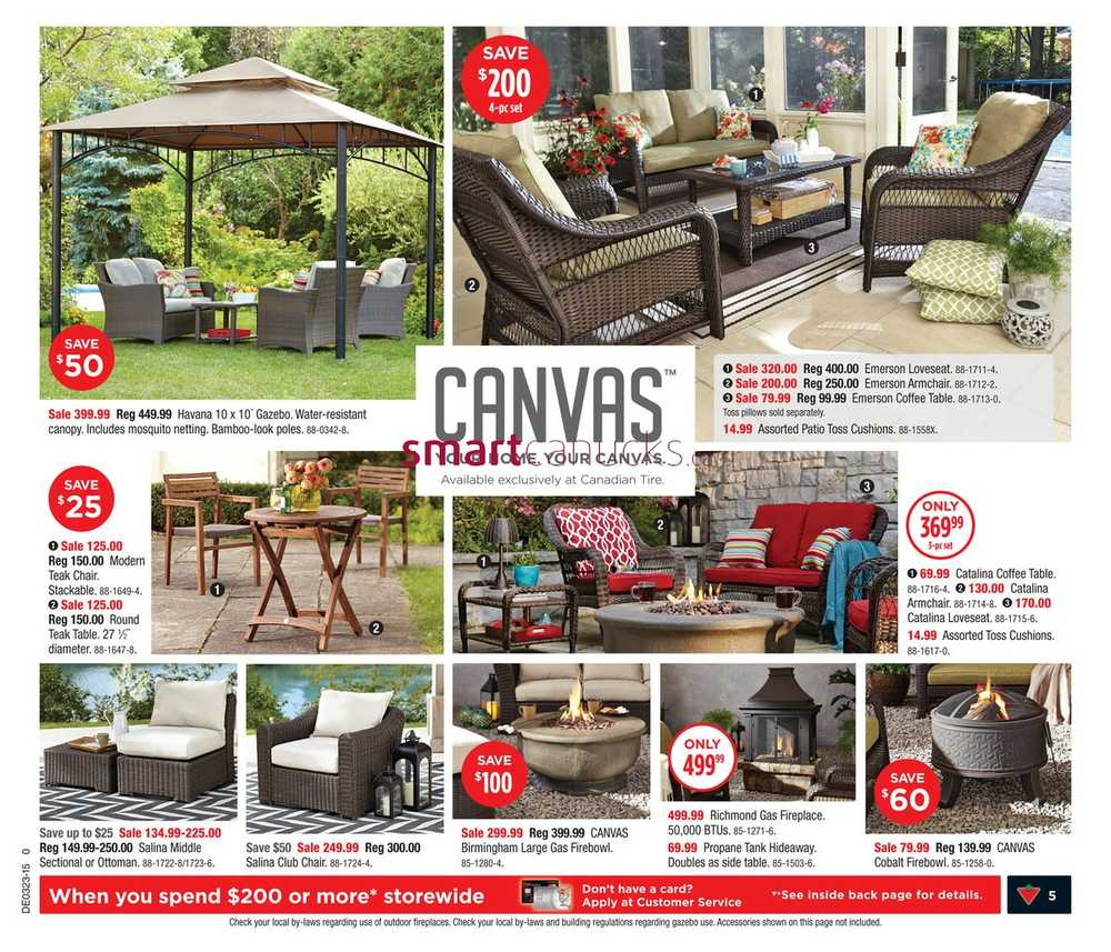 canadian tire atlantic flyer outdoor side table sweet alcoholic drinks wicker patio furniture covers set tables nest cool lamps linen console decor ideas tall skinny accent