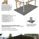find out full gallery outdoor patio grill gazebo with canopy easily build fast diy beautiful backyard shade structure top side table furniture collections small asian lamps 150x150