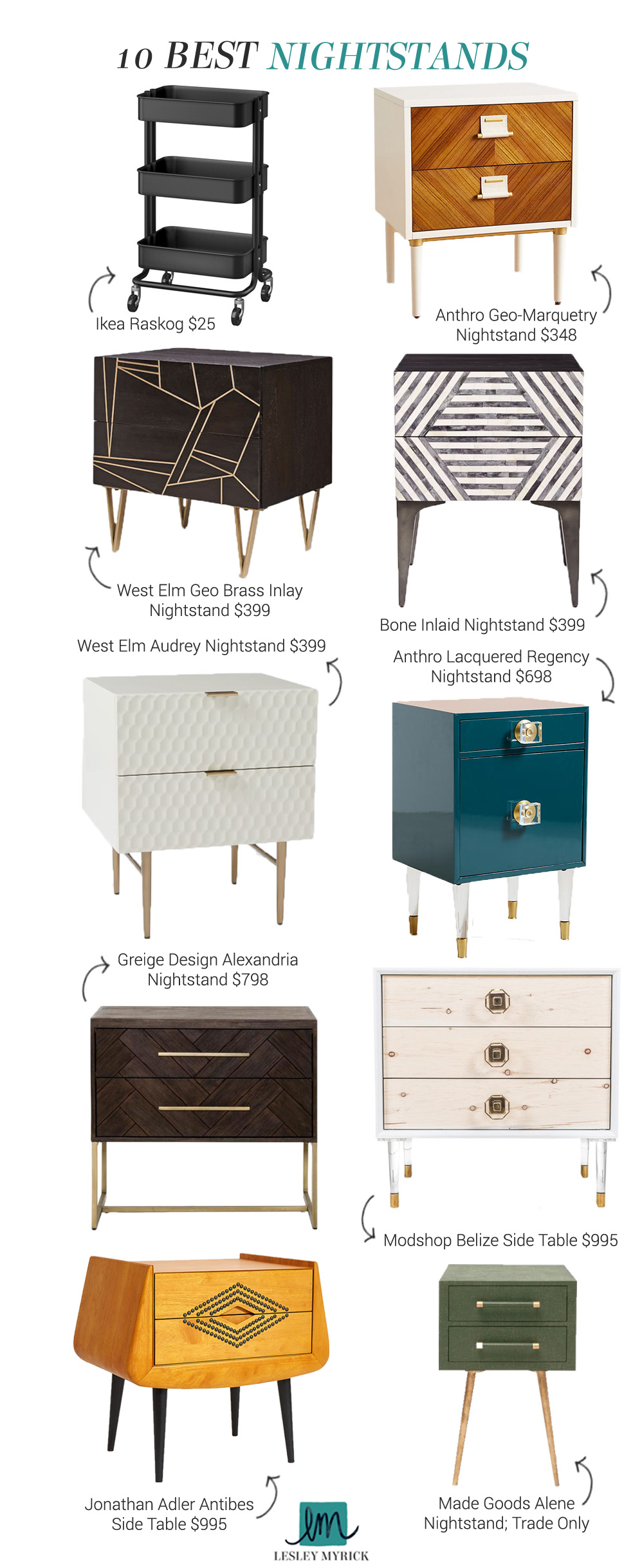 lesley best archives page myrick art nightstands lovell accent table target the designer from interior stylist outdoor furniture coca cola tiffany hanging lamp sea themed shades
