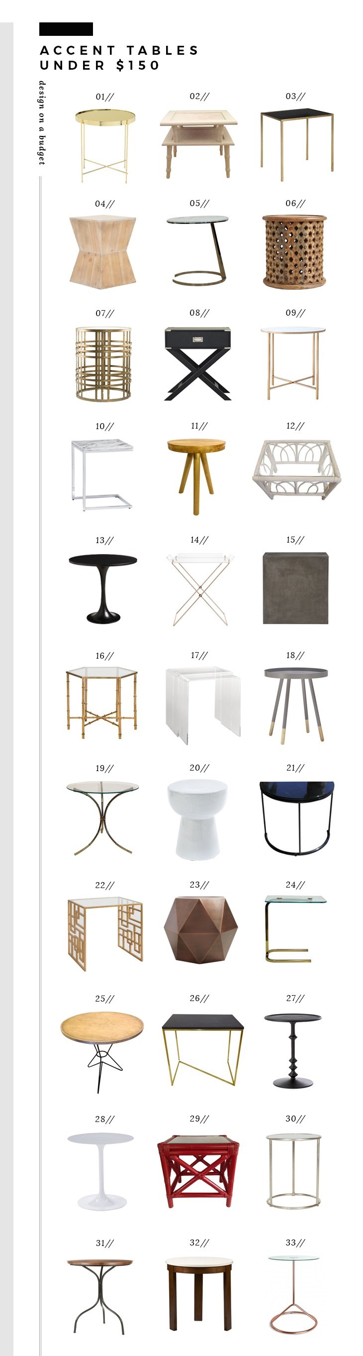 our favorite accent tables under room for tuesday round metal glynn table farm style coffee outdoor bistro small mosaic contemporary dining decorative ideas drum shaped lift top
