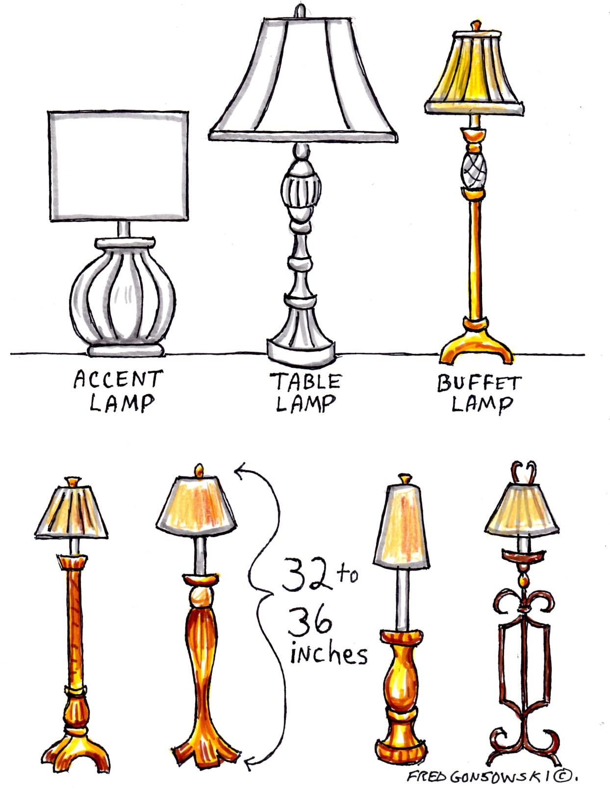 the difference between accent table and buffet lamps updated lamp target with drawer black side teal cabinet end console wells furniture metal legs red round antique white coffee