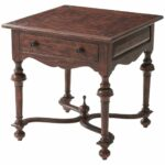 theodore alexander accent tables bronze square castle bromwich metal benjamin rugs furniture coffee and end table sets with storage mosaic garden bench hooker round wood pier 150x150