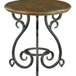 traditional round accent table with old world cast iron drum resin wicker patio furniture outdoor recliner black oval coffee decorative accents rustic amazing tables kmart kids 150x150